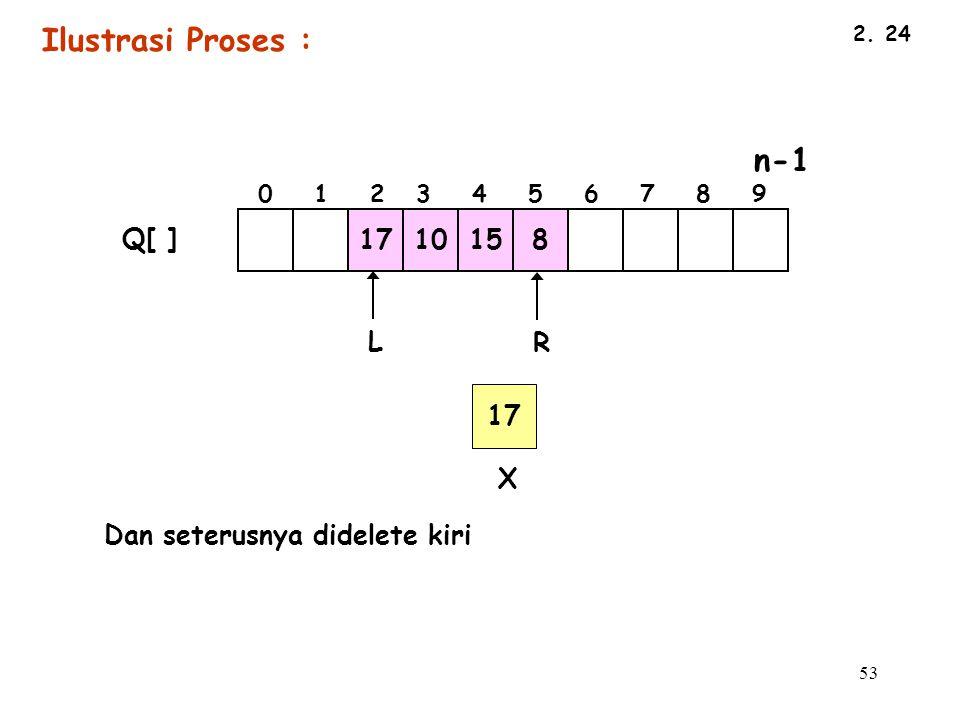 Ilustrasi Proses : 17 10 15 8 Q[ ] L R 17 X
